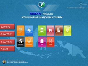 SIMAN